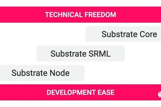 Substrate 概览|Substrate 的三种使用方式